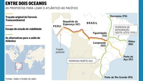 ferrovia-transcontinental-O-Globo